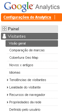 Os Menus do Google Analytics