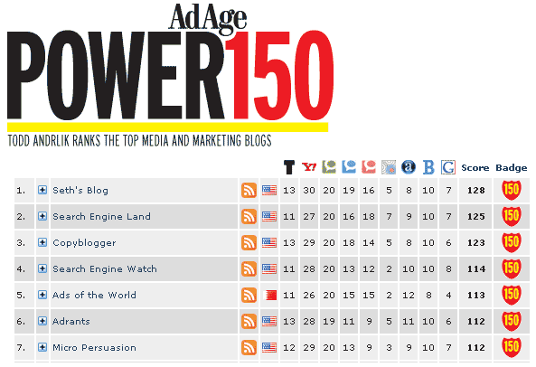 Adage.com: temos a power150 list, com os principais blogs da internet!