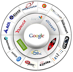 Otimização de Sites para Multiplas Search Engines